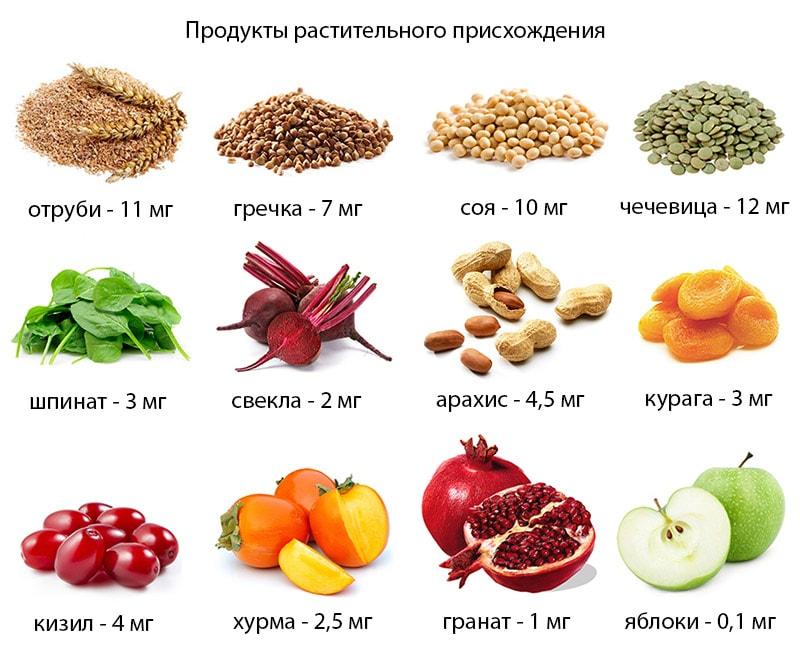 Продукты повышающие гемоглобин при беременности список